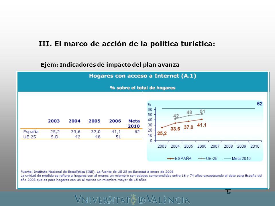 Ejem: Indicadores de impacto del plan avanza III. El marco de acción de la política turística: