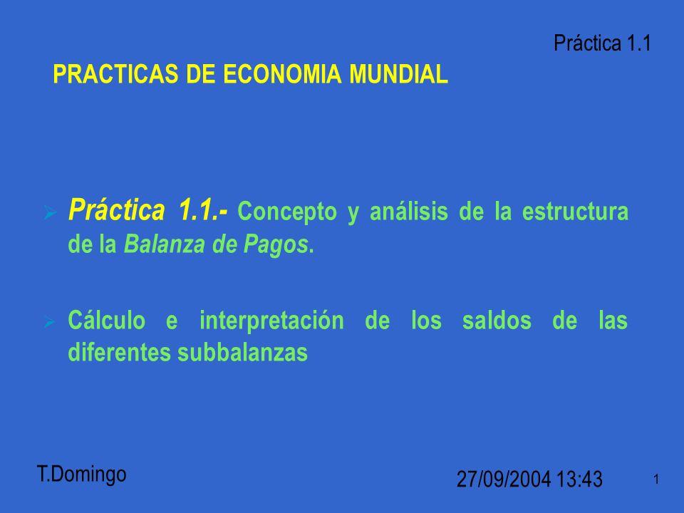 Práctica 1.1 T.Domingo 42 Anotaciones en la balanza de pagos Ejemplo 3: Remesas de emigrantes BALANZA DE PAGOS CUENTA CORRIENTE INGRESOSGASTOS SALDO Transferencias corrientes Remesa (T) T CUENTA FINANCIERA (B de E) VAR.
