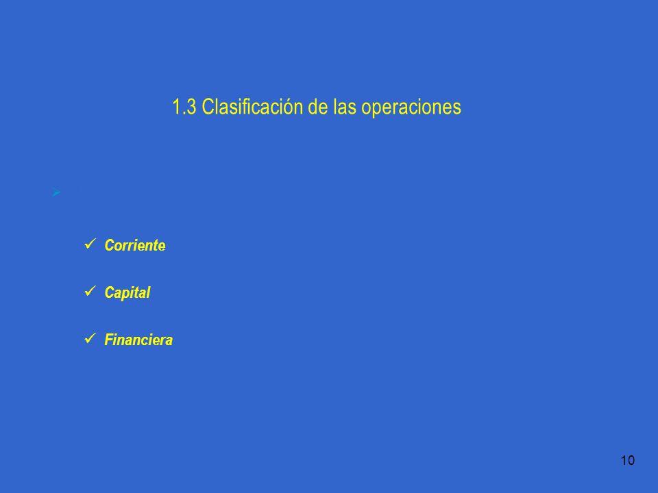 Práctica 1.1 T.Domingo 10 1.3 Clasificación de las operaciones Las operaciones de la B de P se estructuran en torno a tres cuentas: Corriente Capital Financiera