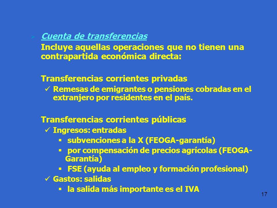 Práctica 1.1 T.Domingo 17 1.3.1 Cuenta Corriente Cuenta de transferencias Incluye aquellas operaciones que no tienen una contrapartida económica directa: Transferencias corrientes privadas Remesas de emigrantes o pensiones cobradas en el extranjero por residentes en el país.