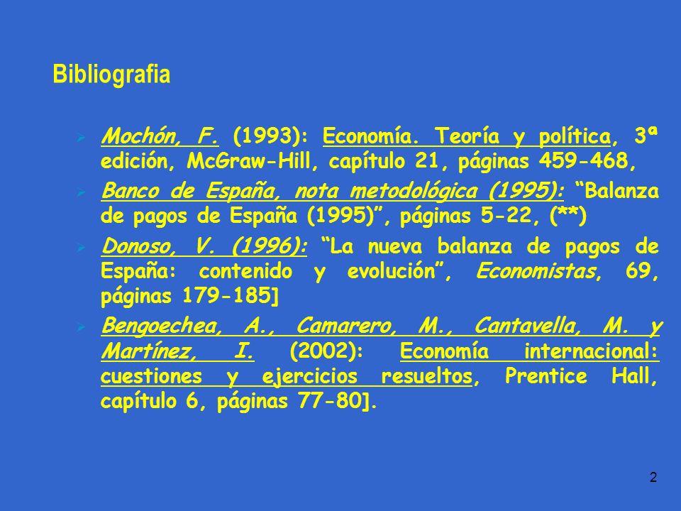 Práctica 1.1 T.Domingo 2 Bibliografia Mochón, F.(1993): Economía.