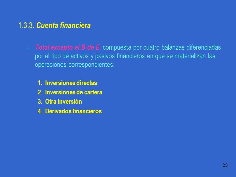 Práctica 1.1 T.Domingo 23 1.3.3.