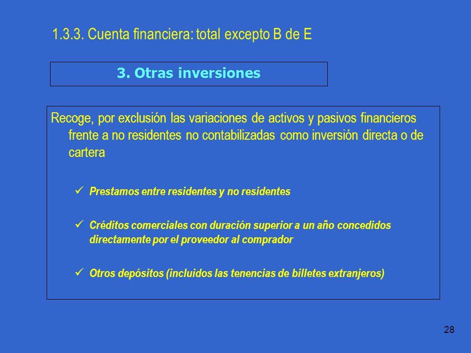 Práctica 1.1 T.Domingo 28 1.3.3.Cuenta financiera: total excepto B de E 3.