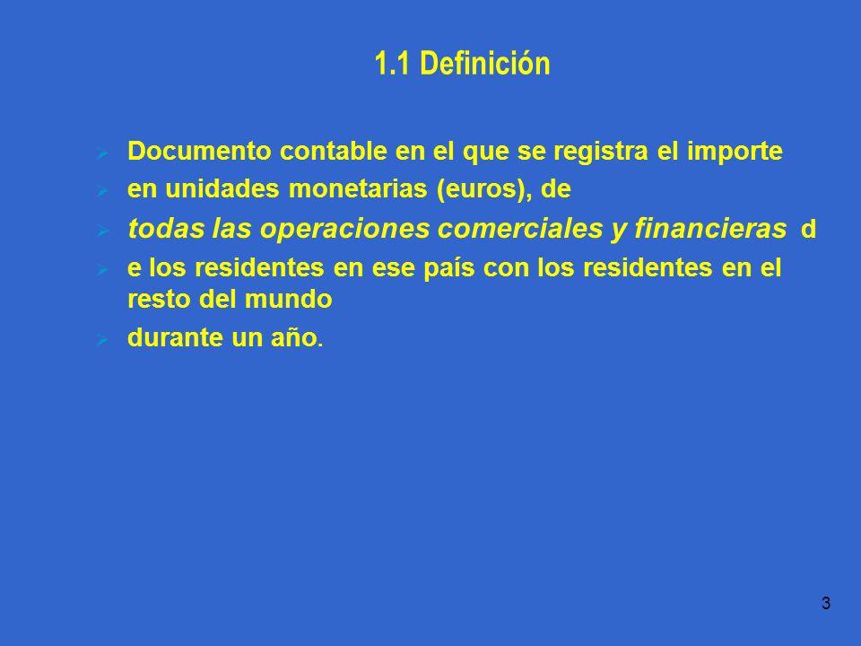 Práctica 1.1 T.Domingo 34 Recoge los activos mantenidos por el B de E frente a los Bancos Centrales de la UEM y el Banco Central Europeo 1.3.3.