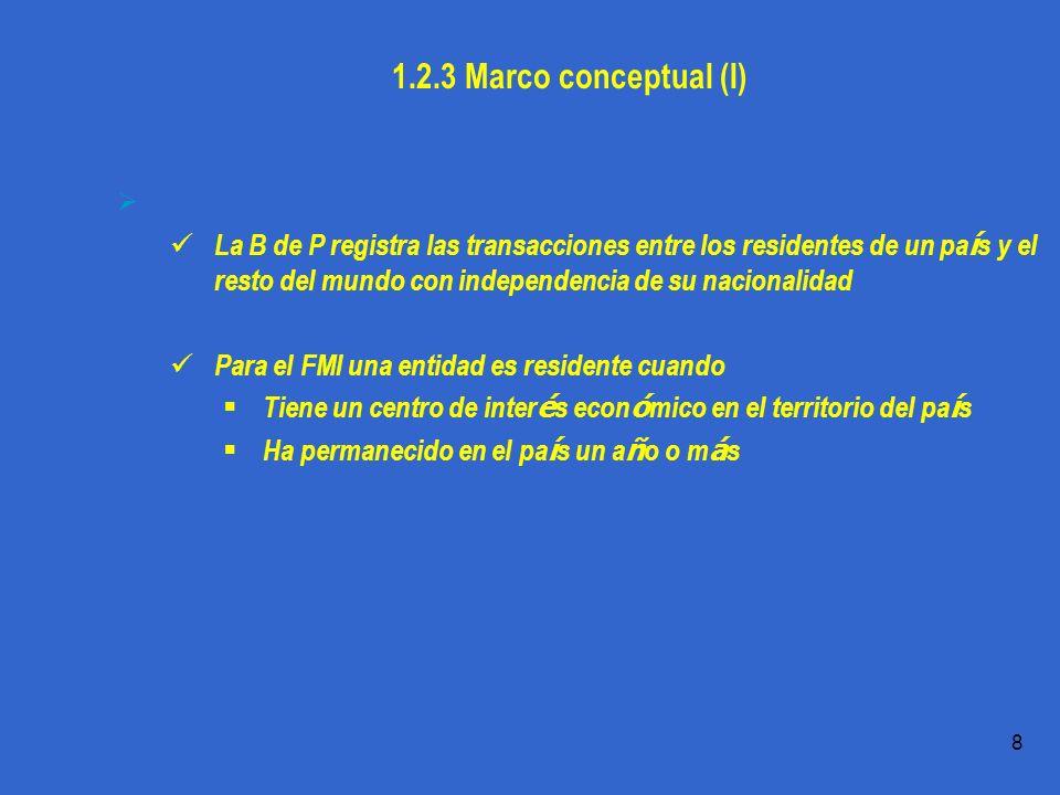 Práctica 1.1 T.Domingo 9 1.2.3 Marco conceptual (II) Valoraci ó n: La B de P espa ñ ola se realiza en euros desde 1999.
