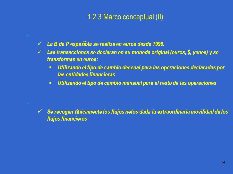 Práctica 1.1 T.Domingo 20 1.3.2 Cuenta de capital Las transferencias de capital Capital privado: por ejemplo, venta del patrimonio de emigrantes al trasladarse a España o viceversa Capital público: fundamentalmente transferencias del capital de la UE al sector de las AA.PP.