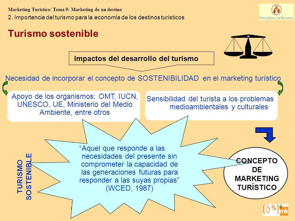 Marketing Turístico/ Tema 9: Marketing de un destino Marketing para Turismo, 3e Kotler, Bowen, Makens, Rufin y Reina ©2003 Pearson Education /Prentice Hall 7 3.