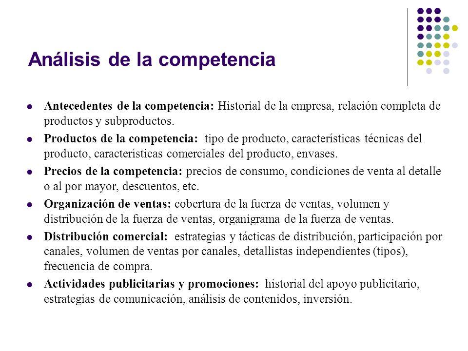 Análisis de la competencia Antecedentes de la competencia: Historial de la empresa, relación completa de productos y subproductos. Productos de la com