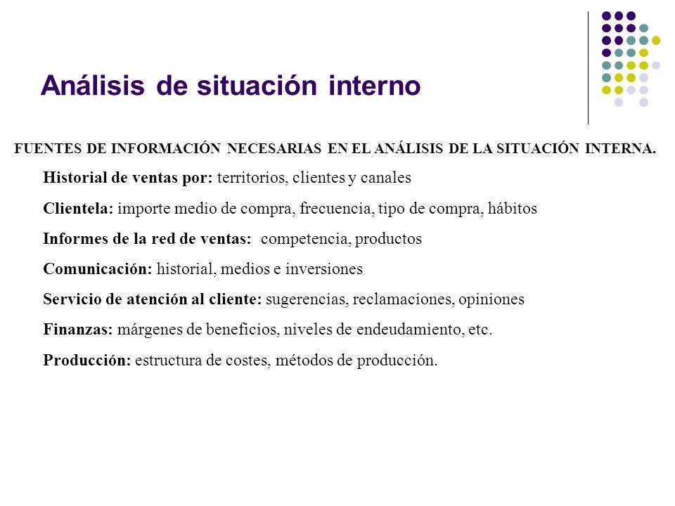 Análisis de situación interno FUENTES DE INFORMACIÓN NECESARIAS EN EL ANÁLISIS DE LA SITUACIÓN INTERNA. Historial de ventas por: territorios, clientes