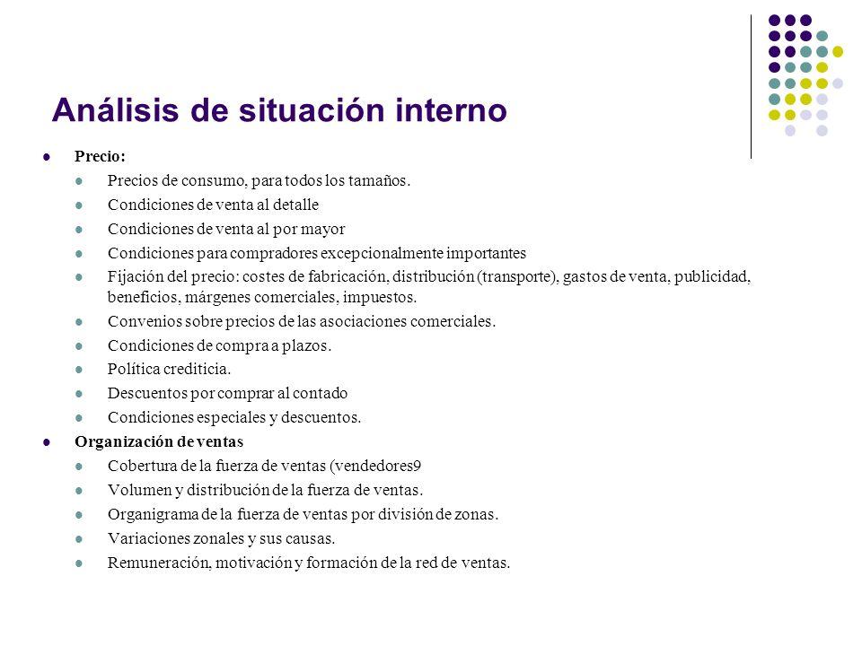 Análisis de situación interno Distribución: Estrategias de distribución.