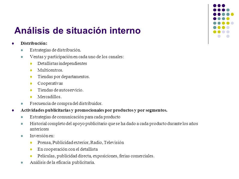 Análisis de situación interno Distribución: Estrategias de distribución. Ventas y participación en cada uno de los canales: Detallistas independientes