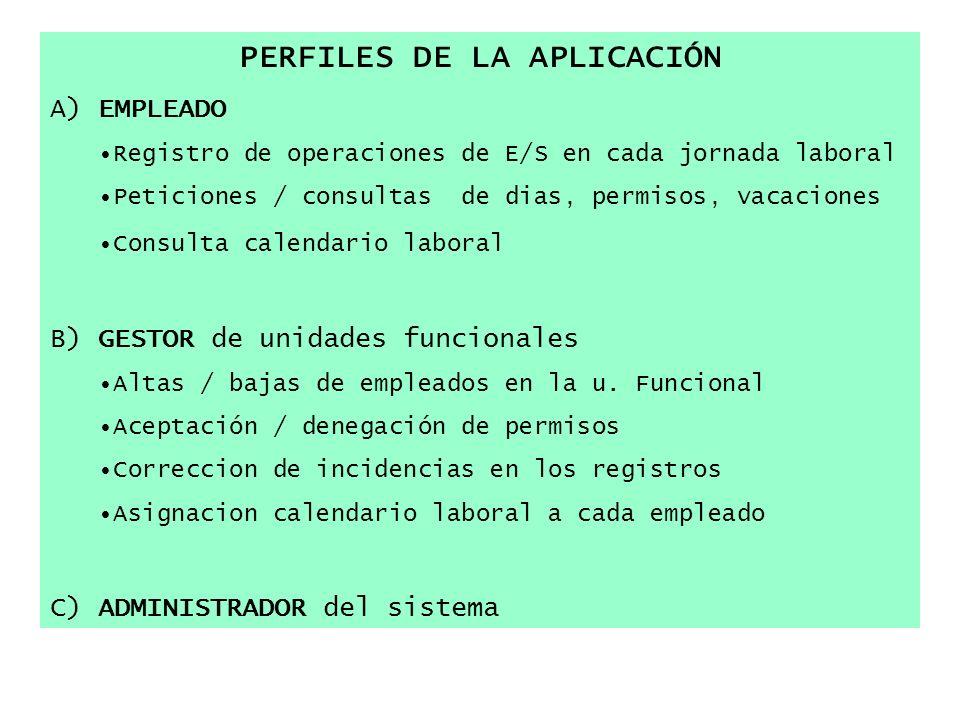 PERFILES DE LA APLICACIÓN A) EMPLEADO Registro de operaciones de E/S en cada jornada laboral Peticiones / consultas de dias, permisos, vacaciones Cons