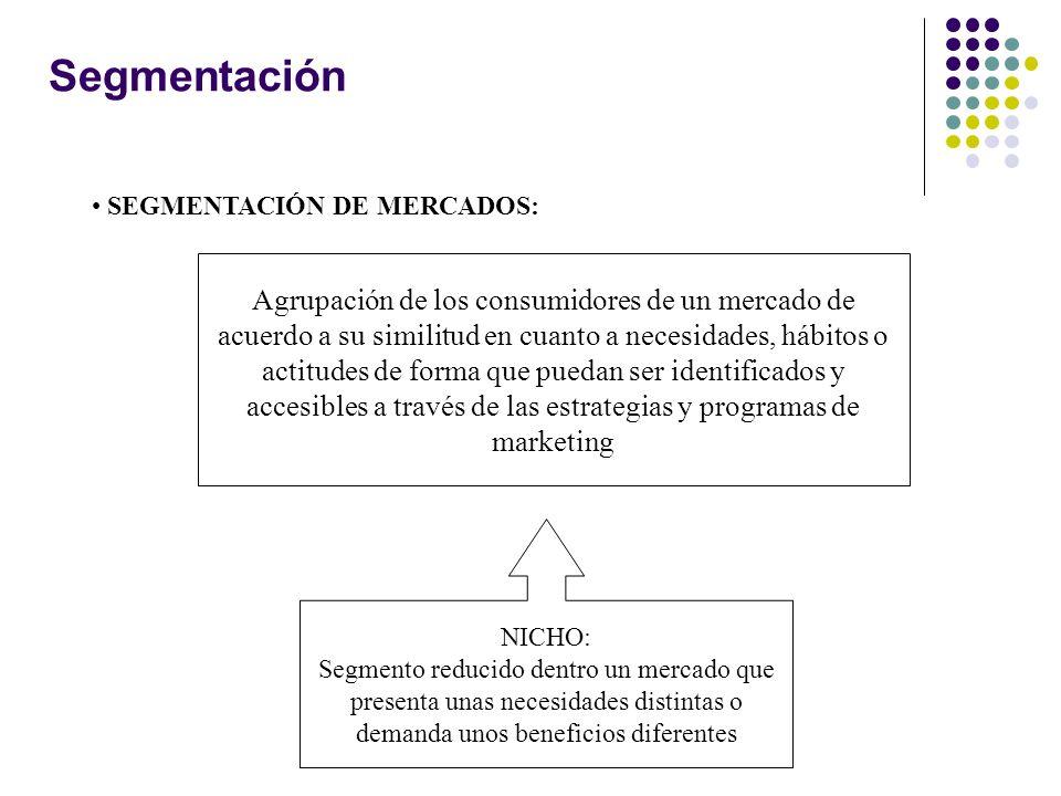 Segmentación SEGMENTACIÓN DE MERCADOS: Agrupación de los consumidores de un mercado de acuerdo a su similitud en cuanto a necesidades, hábitos o actit