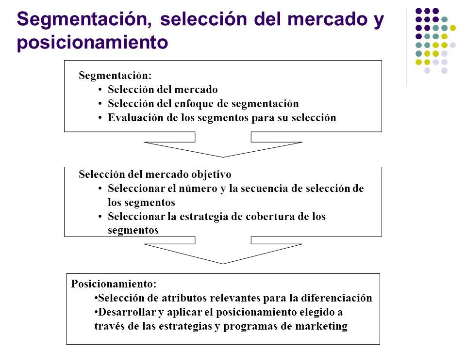 Segmentación, selección del mercado y posicionamiento Segmentación: Selección del mercado Selección del enfoque de segmentación Evaluación de los segm