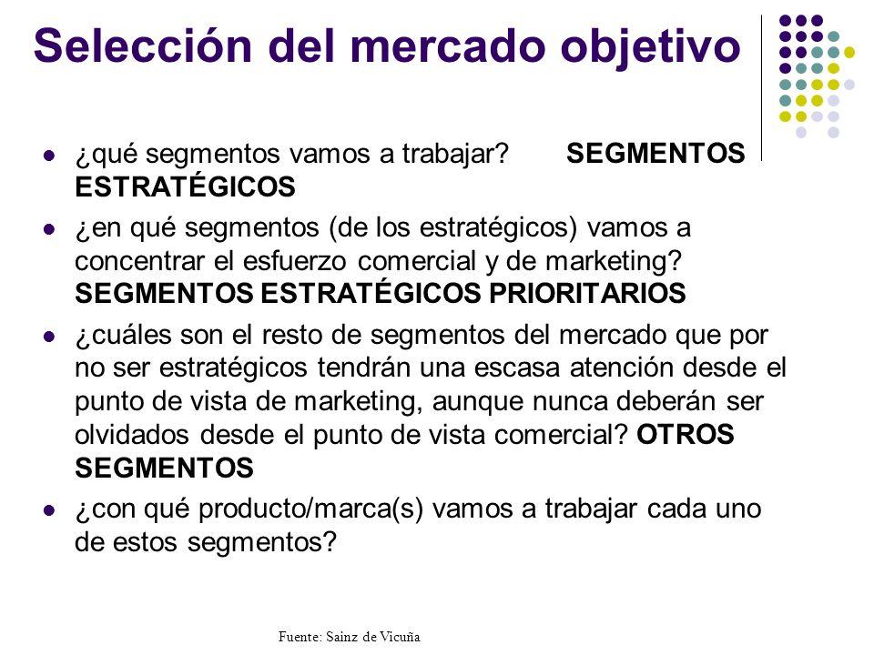 Selección del mercado objetivo ¿qué segmentos vamos a trabajar? SEGMENTOS ESTRATÉGICOS ¿en qué segmentos (de los estratégicos) vamos a concentrar el e