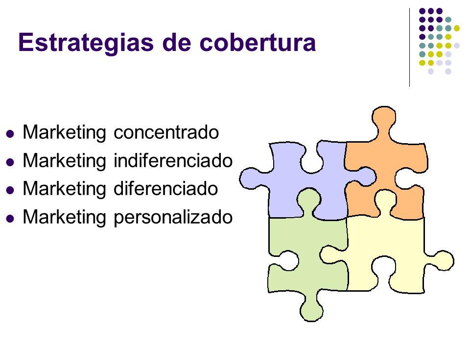 Estrategias de cobertura Marketing concentrado Marketing indiferenciado Marketing diferenciado Marketing personalizado