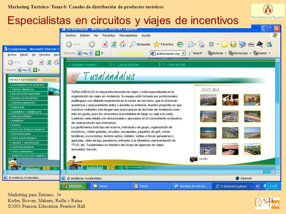 Marketing Turístico/ Tema 6: Canales de distribución de productos turísticos Marketing para Turismo, 3e Kotler, Bowen, Makens, Rufin y Reina ©2003 Pea