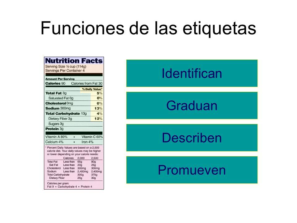 Funciones de las etiquetas Identifican Graduan Describen Promueven