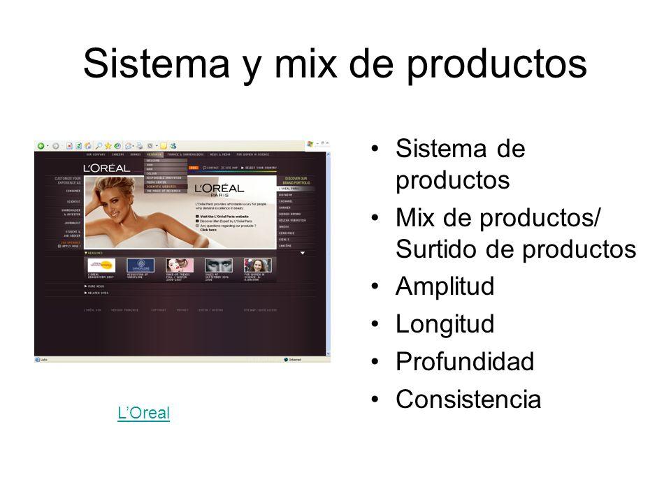 Sistema y mix de productos Sistema de productos Mix de productos/ Surtido de productos Amplitud Longitud Profundidad Consistencia LOreal