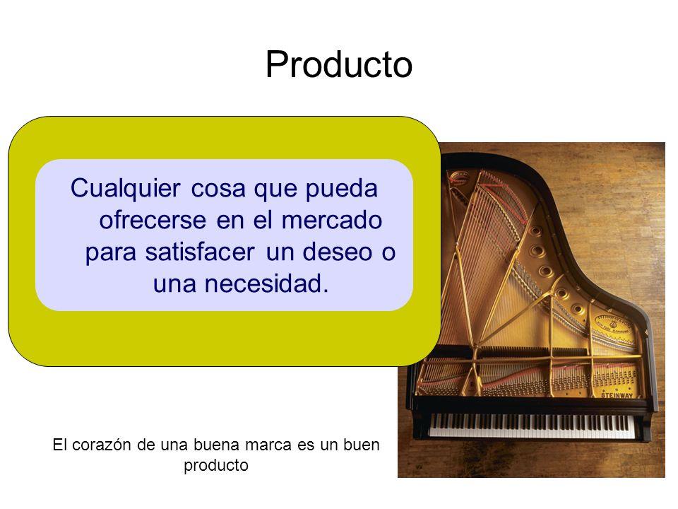 Producto Cualquier cosa que pueda ofrecerse en el mercado para satisfacer un deseo o una necesidad. El corazón de una buena marca es un buen producto