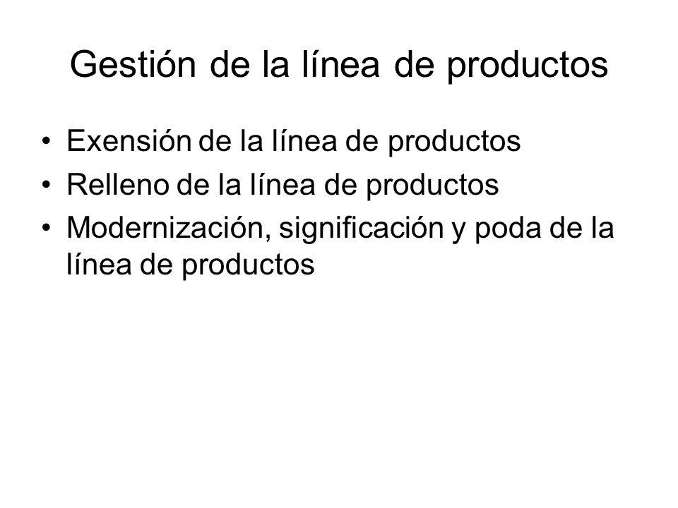 Gestión de la línea de productos Exensión de la línea de productos Relleno de la línea de productos Modernización, significación y poda de la línea de