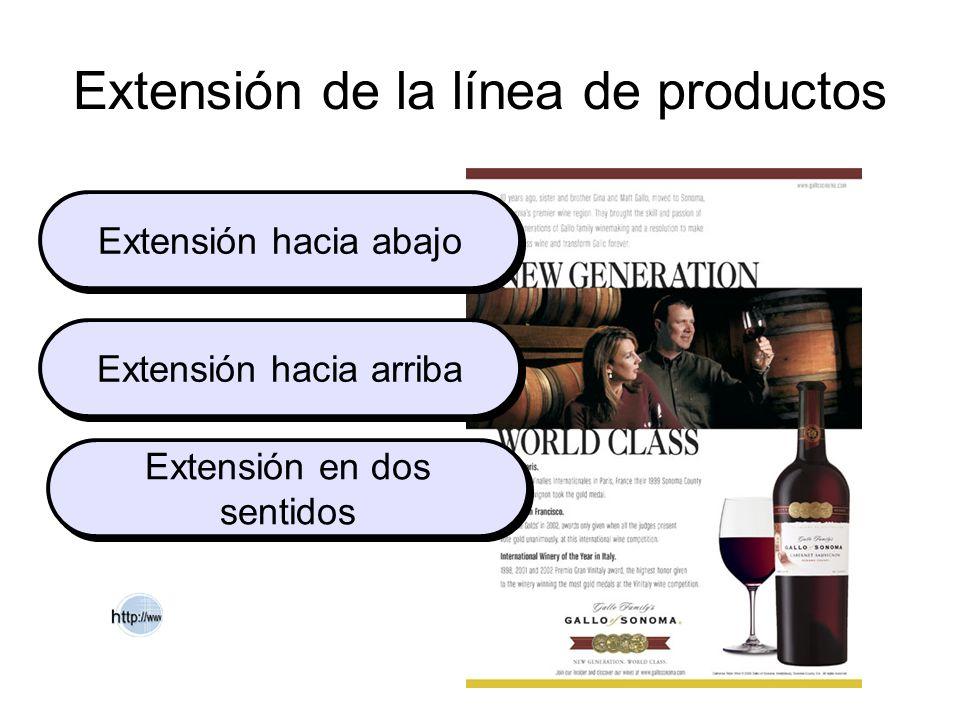 Extensión de la línea de productos Extensión hacia abajo Extensión hacia arriba Extensión en dos sentidos