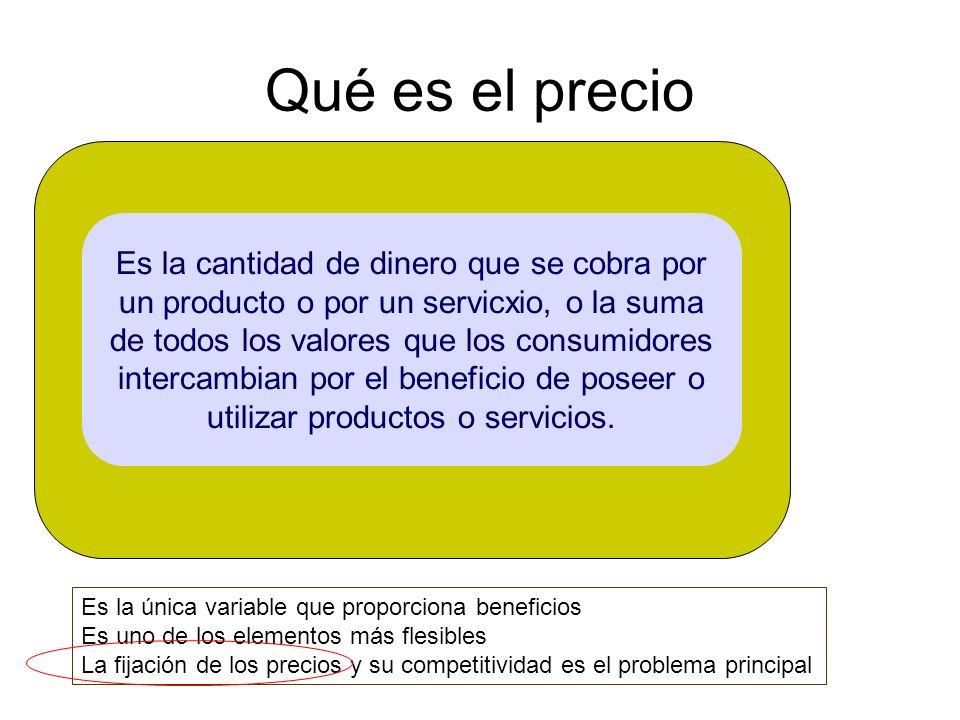Qué es el precio Es la cantidad de dinero que se cobra por un producto o por un servicxio, o la suma de todos los valores que los consumidores intercambian por el beneficio de poseer o utilizar productos o servicios.