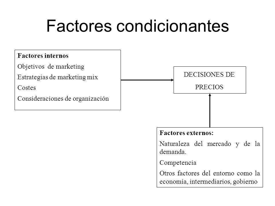 Factores condicionantes Factores internos Objetivos de marketing Estrategias de marketing mix Costes Consideraciones de organización Factores externos: Naturaleza del mercado y de la demanda.