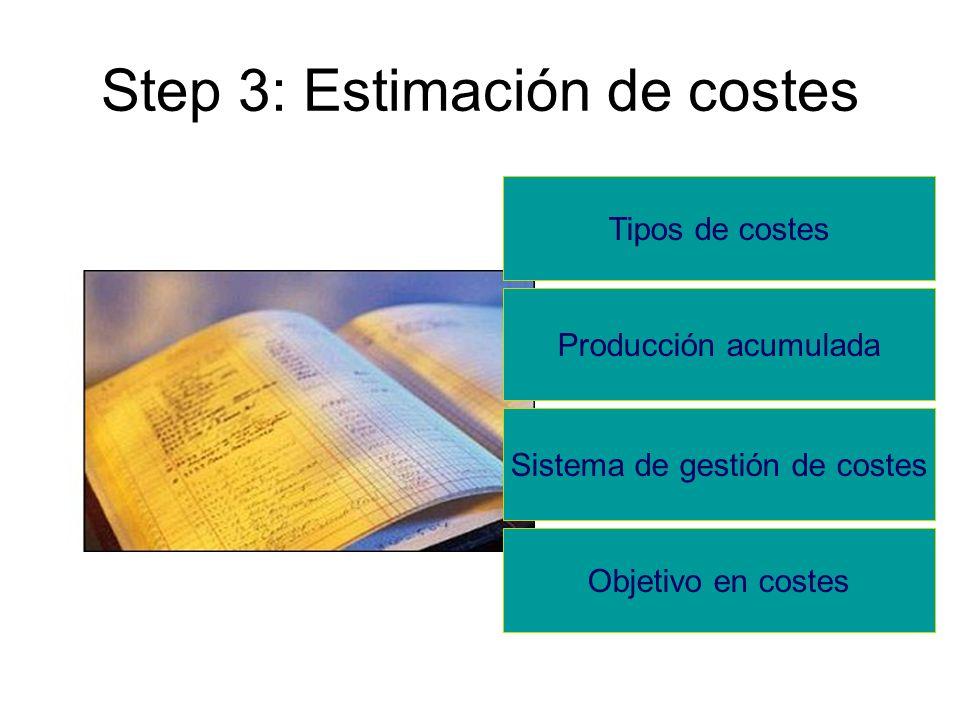 Step 3: Estimación de costes Tipos de costes Objetivo en costes Producción acumulada Sistema de gestión de costes