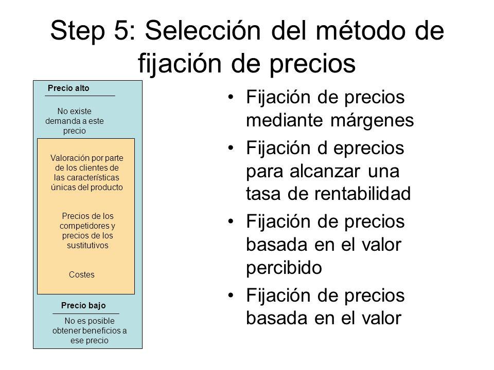 Step 5: Selección del método de fijación de precios Fijación de precios mediante márgenes Fijación d eprecios para alcanzar una tasa de rentabilidad F