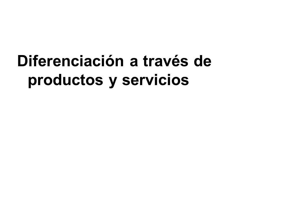 Diferenciación a través de productos y servicios