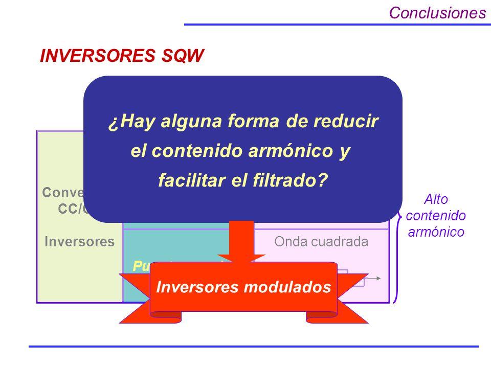 Conclusiones Introducción a los inversores modulados: Modificando la proporción de tiempo en que están encendidos los interruptores se puede modificar el valor medio de salida