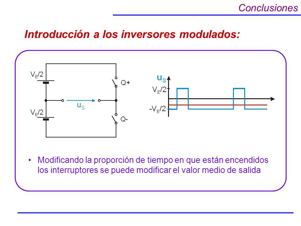 Conclusiones Introducción a los inversores modulados: V E /2 - V E u S Frecuencia de conmutación de los interruptores mucho mayor que la de salida fácil filtrado