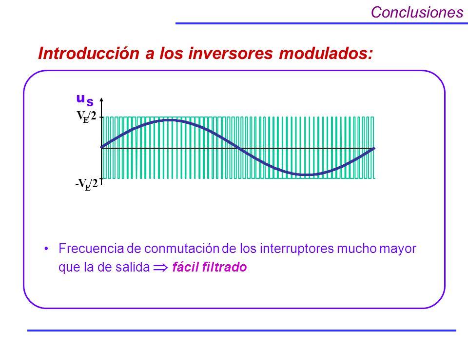 INVERSORES MODULADOS: Introducción V0V0 V0V0 V RL Uno de los inconvenientes de los inversores de onda cuadrada es que para obtener una forma de onda senoidal en la carga, el tamaño del filtro necesario es enorme.
