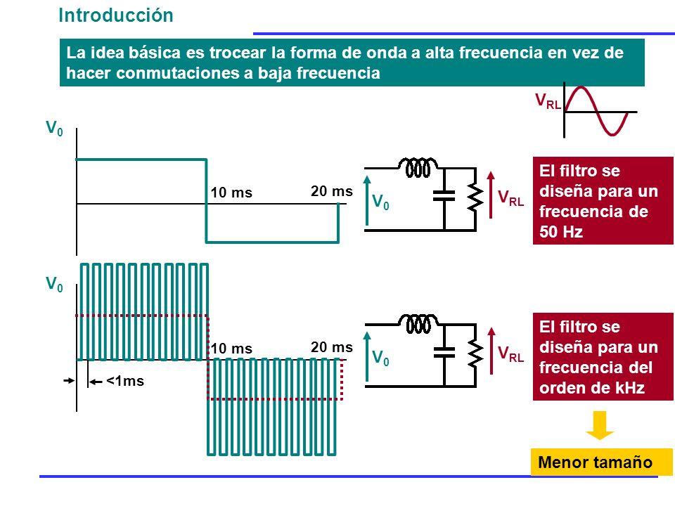 +V ref > V tri +V ref < V tri M1M1 M4M4 -V ref > V tri -V ref < V tri M3M3 M2M2 Modulación Unipolar Se necesitan dos señales de referencia: +V ref y -V ref VaVa VbVb V0V0 V in V0V0 M1M1 M2M2 M3M3 M4M4 VbVb VaVa V 0 =V a -V b M 1 y M 4 son complementarios M 2 y M 3 son complementarios Cuando uno está abierto, el otro está cerrado MODULACION SENOIDAL UNIPOLAR MODULACION SENOIDAL UNIPOLAR
