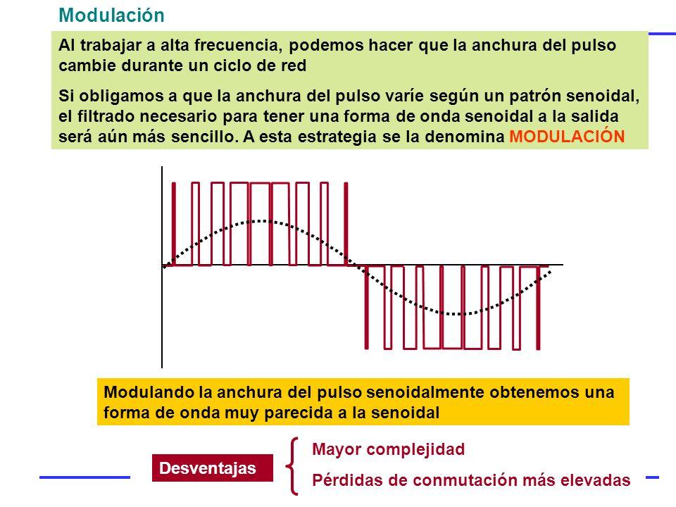 Definiciones Índice de modulación m f : Al aumentar la frecuencia de la portadora (o aumentar m f ) aumentan las frecuencias a las que se producen los armónicos f Amplitud 50 Hz m f · 50 Hz 2m f · 50 Hz Al estar muy separadas la fundamental y los primeros armónicos, es fácil de filtrar.