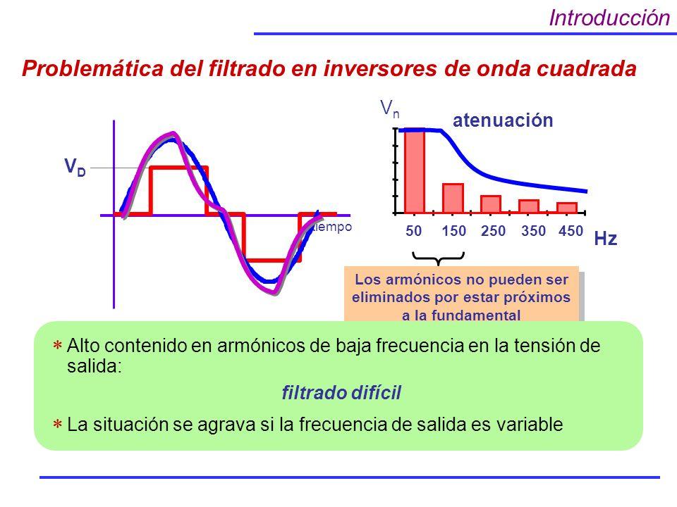 Modulación Para generar las señales de control de los interruptores de forma que se consigan formas de onda de este tipo son necesarias dos señales: Una señal de referencia: es la forma de onda que se pretende conseguir a la salida.