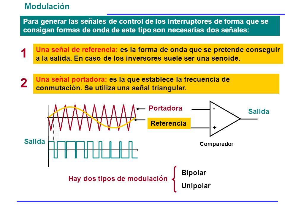 Definiciones Índice de modulación de amplitud m a : Si m a <1, la amplitud de la frecuencia fundamental es linealmente proporcional a m a : V 1 = m a · V in Esto implica que podemos controlar la amplitud de la tensión de salida controlando el valor de m a.