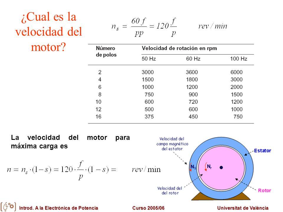 Introd. A la Electrónica de PotenciaCurso 2005/06Universitat de València La velocidad del motor para máxima carga es ¿Cual es la velocidad del motor?