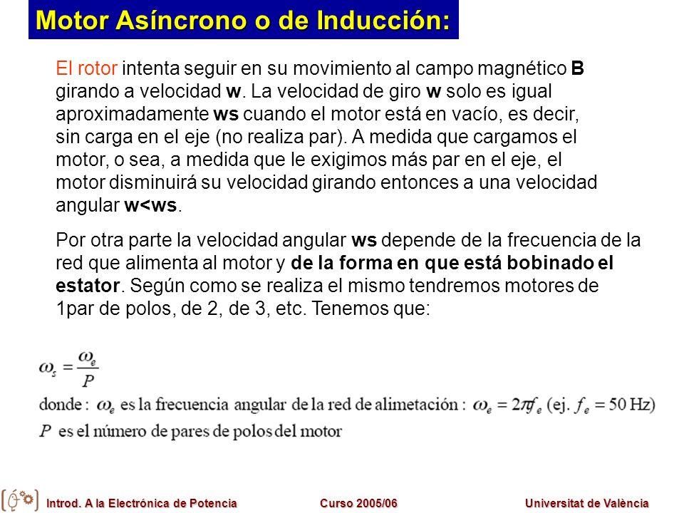 Introd. A la Electrónica de PotenciaCurso 2005/06Universitat de València Motor Asíncrono o de Inducción: El rotor intenta seguir en su movimiento al c