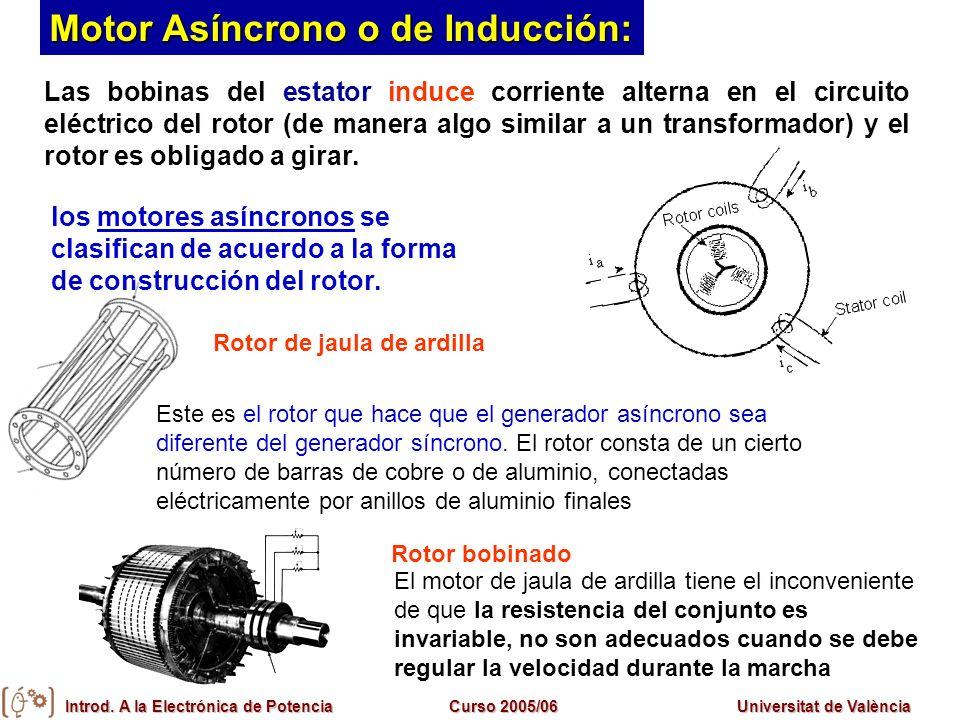 Introd. A la Electrónica de PotenciaCurso 2005/06Universitat de València los motores asíncronos se clasifican de acuerdo a la forma de construcción de