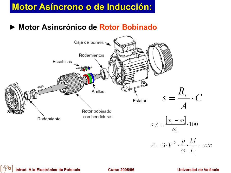 Introd. A la Electrónica de PotenciaCurso 2005/06Universitat de València Motor Asincrónico de Rotor Bobinado siendo Motor Asíncrono o de Inducción: