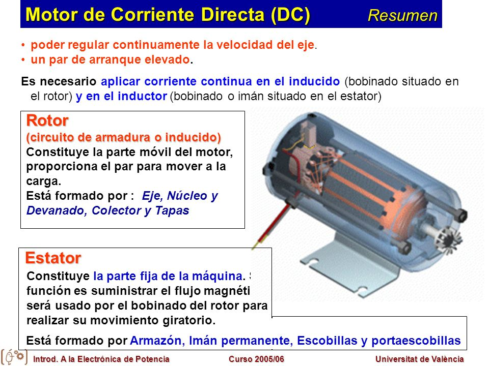 Introd. A la Electrónica de PotenciaCurso 2005/06Universitat de València poder regular continuamente la velocidad del eje. un par de arranque elevado.