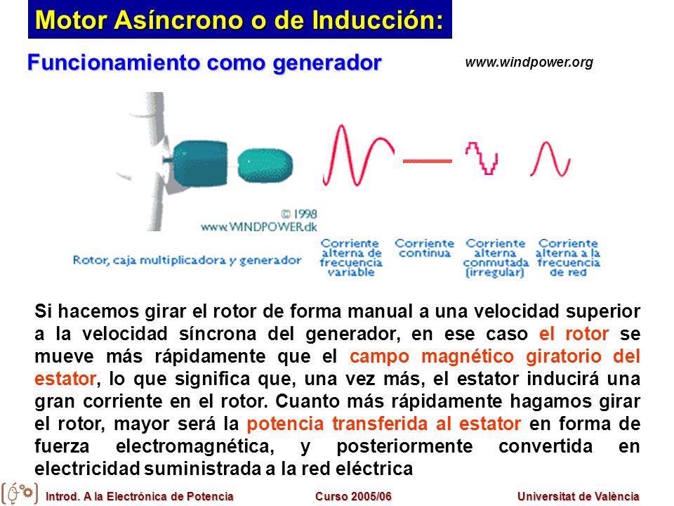 Introd. A la Electrónica de PotenciaCurso 2005/06Universitat de València Si hacemos girar el rotor de forma manual a una velocidad superior a la veloc