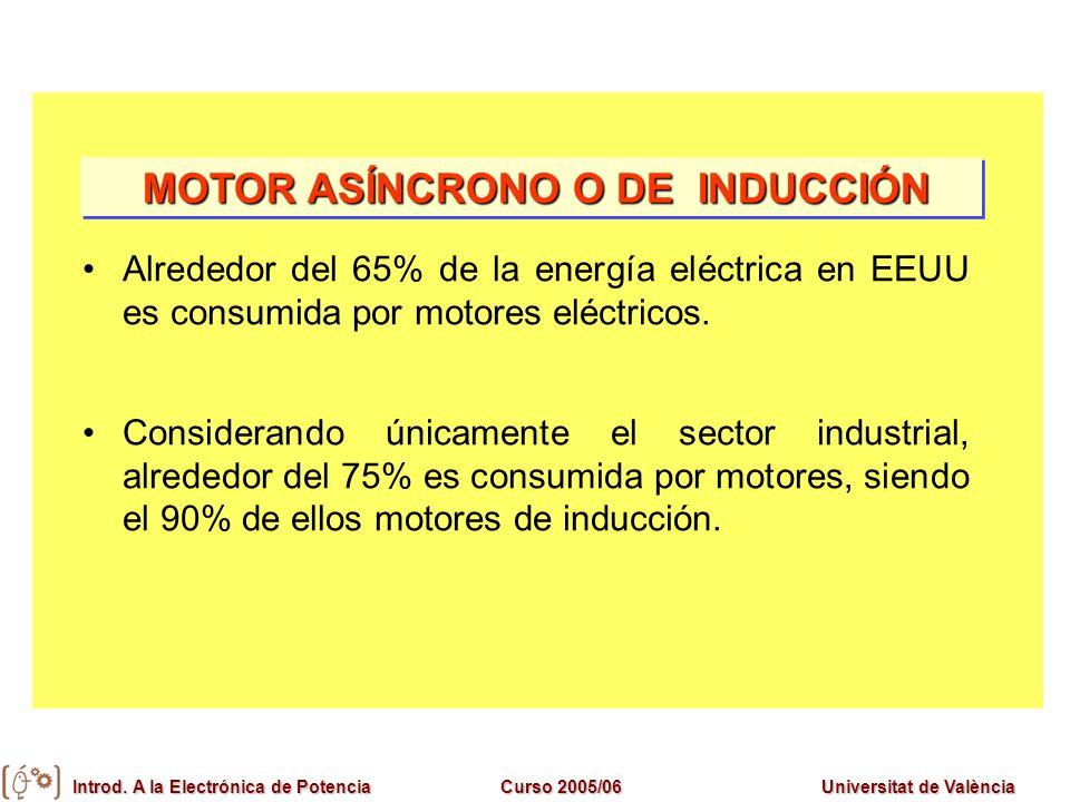 Introd. A la Electrónica de PotenciaCurso 2005/06Universitat de València MOTOR ASÍNCRONO O DE INDUCCIÓN MOTOR ASÍNCRONO O DE INDUCCIÓN Alrededor del 6