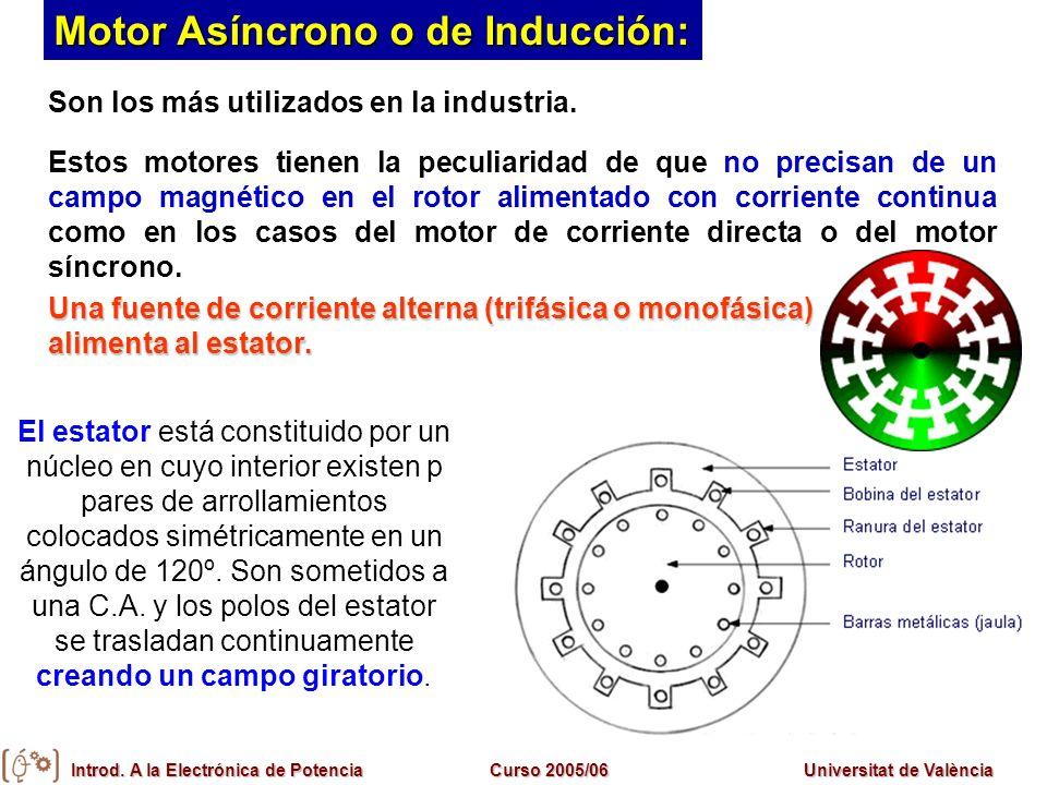 Introd. A la Electrónica de PotenciaCurso 2005/06Universitat de València Son los más utilizados en la industria. Estos motores tienen la peculiaridad