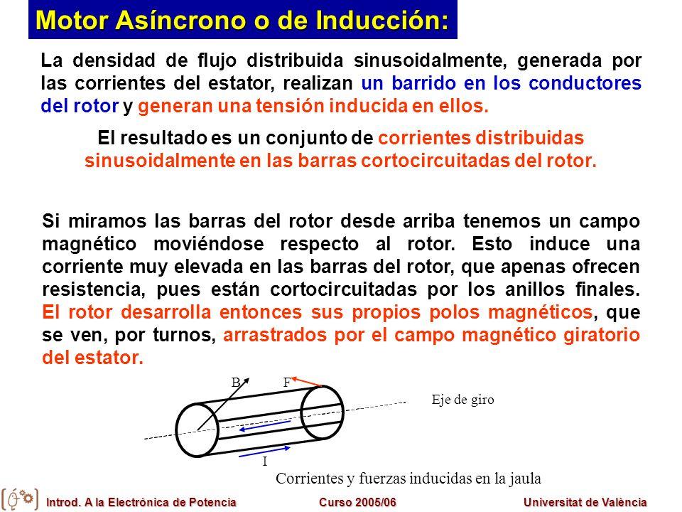 Introd. A la Electrónica de PotenciaCurso 2005/06Universitat de València Motor Asíncrono o de Inducción: La densidad de flujo distribuida sinusoidalme