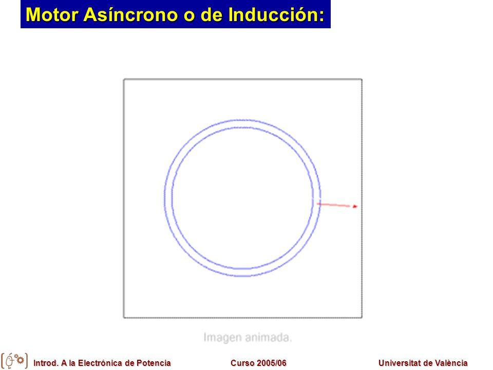 Introd. A la Electrónica de PotenciaCurso 2005/06Universitat de València Motor Asíncrono o de Inducción: