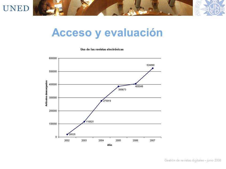 Gestión de revistas digitales – junio 2008 Acceso y evaluación