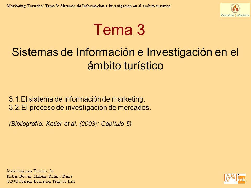 Marketing Turístico/ Tema 3: Sistemas de Información e Investigación en el ámbito turístico 12 Marketing para Turismo, 3e Kotler, Bowen, Makens, Rufin y Reina ©2003 Pearson Education /Prentice Hall El proceso de investigación en marketing.